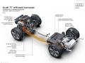 2019 Audi Q4 powertrain